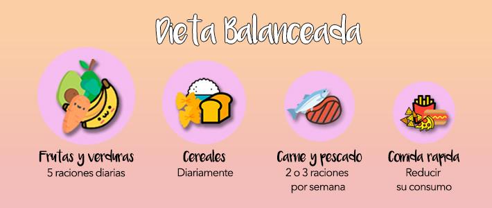 dietabalanceadblog